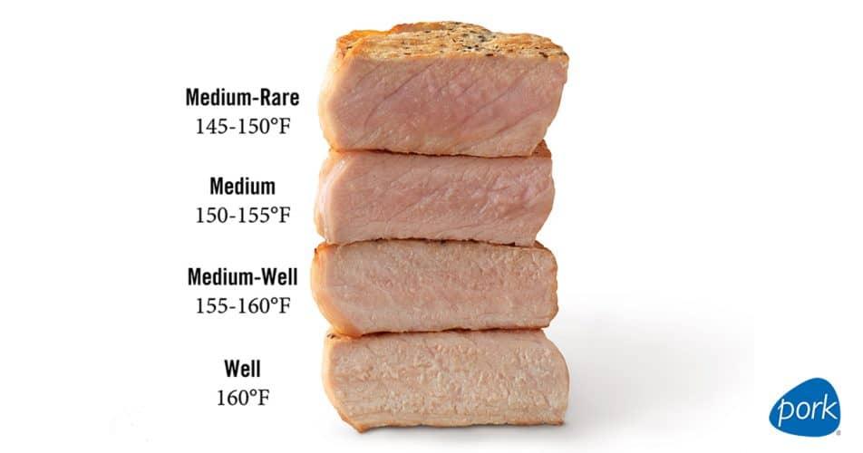pork temperature