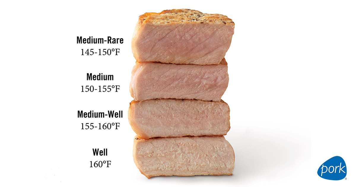 pork temperature