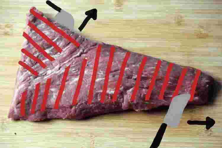 Image showing the two distinctive muscle fiber patterns on a tri tip and the direction you should cut the tri tip with your knife