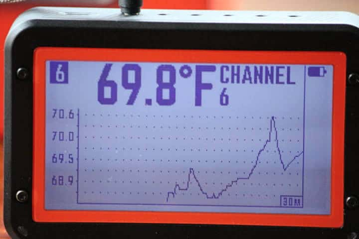 The Fireboard 2 Drive showing its graphing display capability