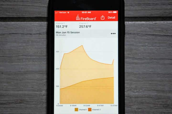 The Fireboard app will also show multiple probe temperatures on the same graph.