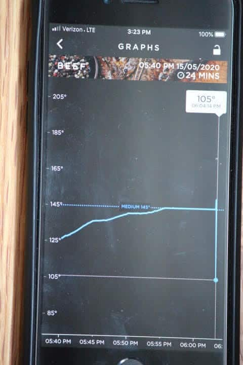 Showing the graphing capabilities of the Carbon app