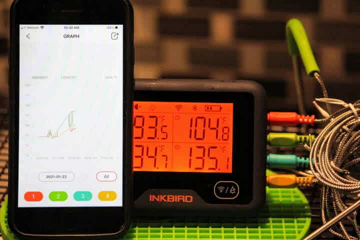 The Inkbird IBBQ-4BW and its mobile app that you can color coordinate with its probes.