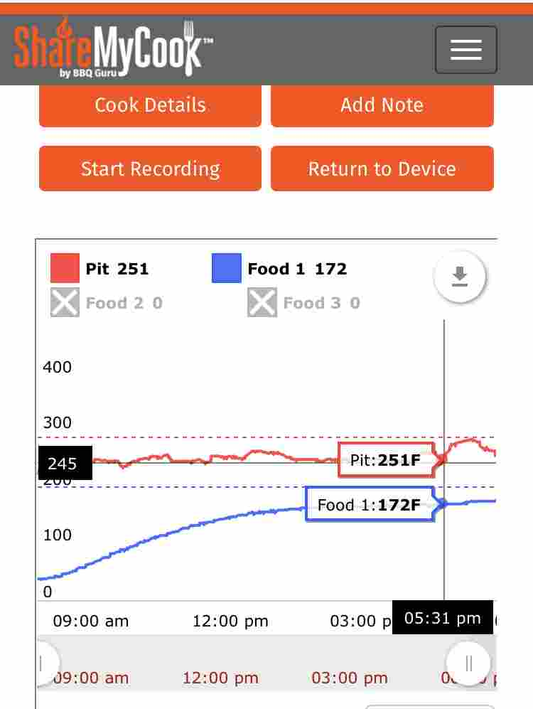 Time and temperature graph of a pork shoulder cook on sharemycook.com